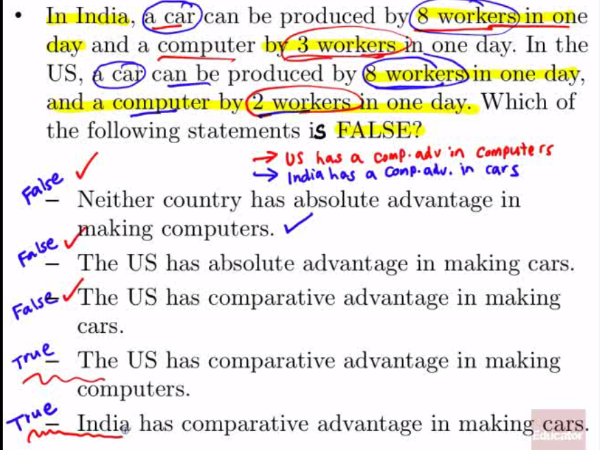 In India, car can be produced by 8 worken in one day and a computer b 3 worke one ay. In the US, can be produced by worker in one day, and a coypyter one day. Which of the following statements is FALSE? car S e— Neither country has absolute advantage in raking computers. v/ — The US has absolute advantage in making cars. &/The US has comparative advantage in making cars. The US has comparative advantage in making computers. Indio has comparative advantage in making cars.