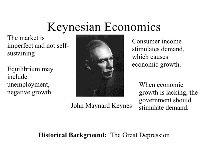 Keynesian Economics The market is imperfect and not self- sustaining Equilibrium may include unemployment, negative growth Consumer income stimulates demand, which causes economic growth. When economic growth is lacking, the government should John Maynard Keynes stimulate demand. Historical Background: The Great Depression
