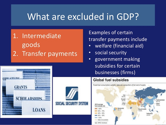 What are excluded in GDP? . Intermediate goods . Transfer payments   GRANTS SOCIAL SECURITY SYSTEM LOANS Examples of certain transfer   payments include • welfare (financial aid) • social security •   government making subsidies for certain businesses (firms) Global fuel   subsidies