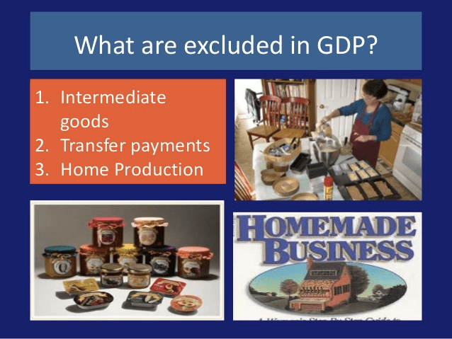 What are excluded in GDP?