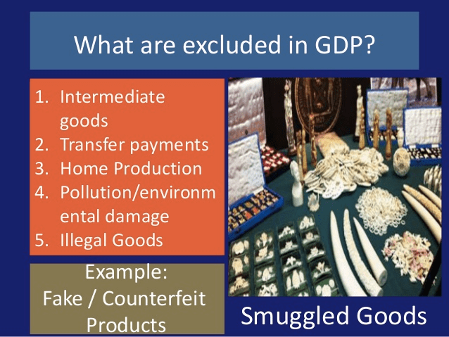 What are excluded in GDP? . Intermediate goods . Transfer payments .   Home Production . Pollution/environm ental damage Illegal Goods x Fake   / Counterfeit Products Smuggled Goods