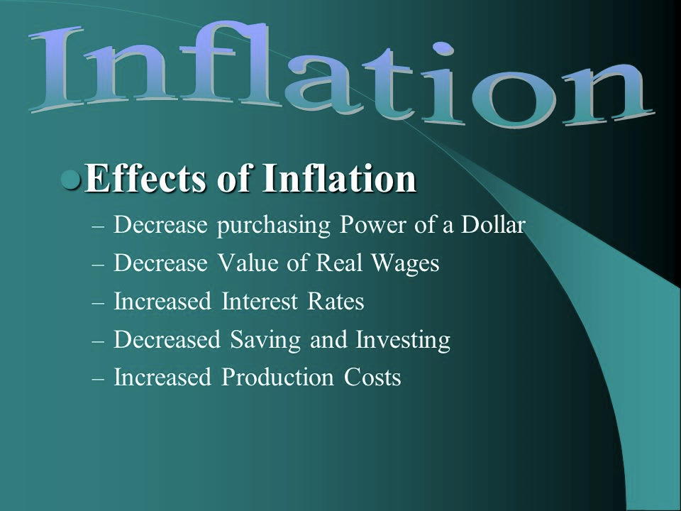 Inflation Effects of Inflation — Decrease purchasing Power of a Dollar — Decrease Value of Real Wages — Increased Interest Rates — Decreased Saving and Investing — Increased Production Costs