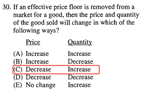 30. If an effective price floor is removed from a market for a good,   then the price and quantity of the good sold will change in which of   the following ways? B) (E) Price Increase Increase Decrease ecrease No   change Quantity Increase Decrease Increase ecrease Increase