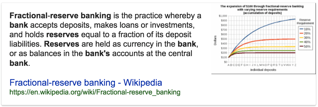 "Fractional-reserve banking is the practice whereby a bank accepts   deposits, makes loans or investments, and holds reserves equal to a   fraction of its deposit liabilities. Reserves are held as currency in   the bank, or as balances in the bank's accounts at the central bank.   Fractional-reserve banking - Wikipedia   https://en.wikipedia.org/wiki/Fractional-reserve\_banking """"im•iiiil"