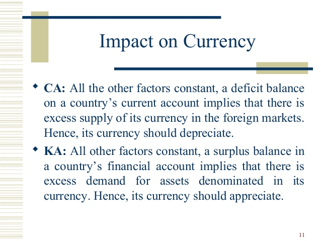 Impact on Currency • CA: All the other factors constant, a deficit balance on a country's current account implies that there is excess supply of its currency in the foreign markets. Hence, its currency should depreciate. • KA: All other factors constant, a surplus balance in a country's financial account implies that there is excess demand for assets denominated in its currency. Hence, its currency should appreciate.